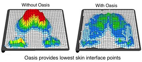 skin-interface-points.jpg